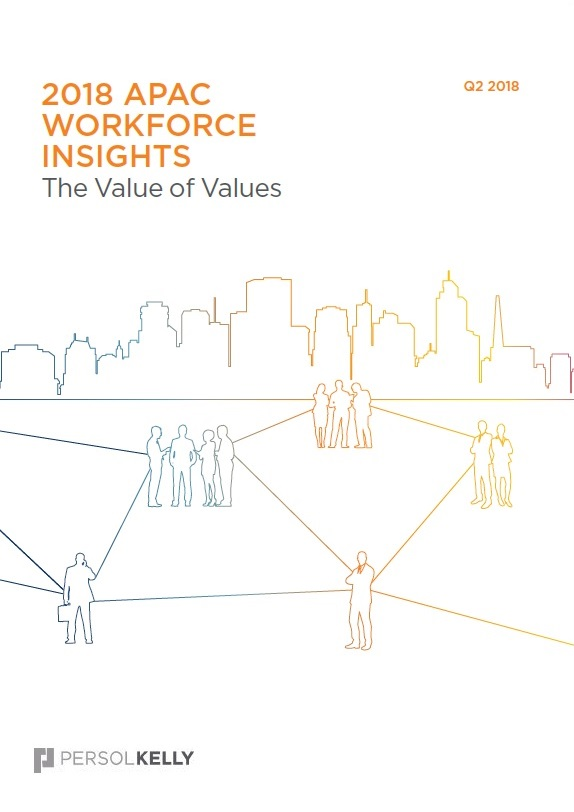 The Value Of Values Persolkelly